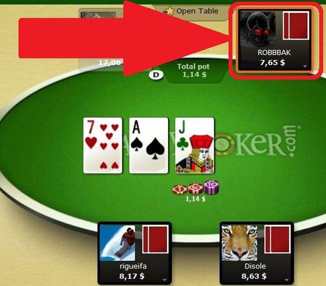 аватарки покер:
