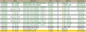 отборочные турниры сателлиты фрироллы Irish Open Pokerskill
