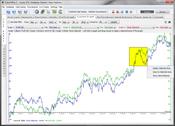 График программы Титан Покер