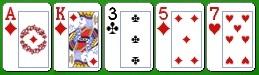 Комбинация карибского покера туз-король