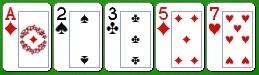 Комбинация китайского покера старшая карта