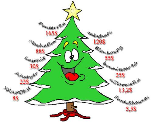 Результаты I этапа декабря