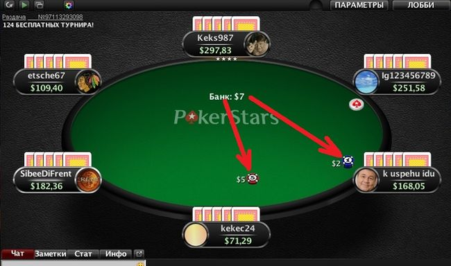 малый большой блайнд стол Дро Покер покер старс