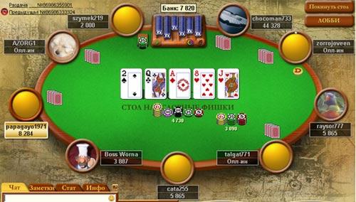 правила игры омахи покера как играть
