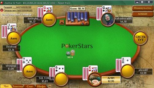 правила разза покера