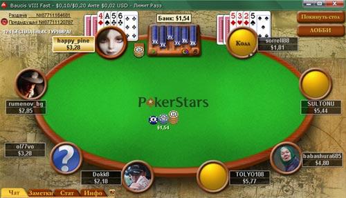 правила игры разз покера