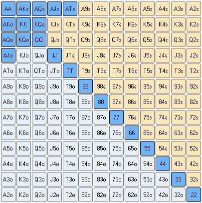 Обозначение спектра в покерной программе