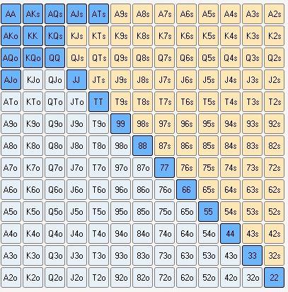 Спектр оупен-рейза из UTG