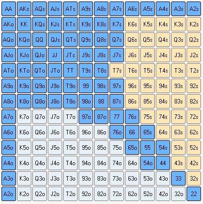 Спектр оупен-рейза из BU