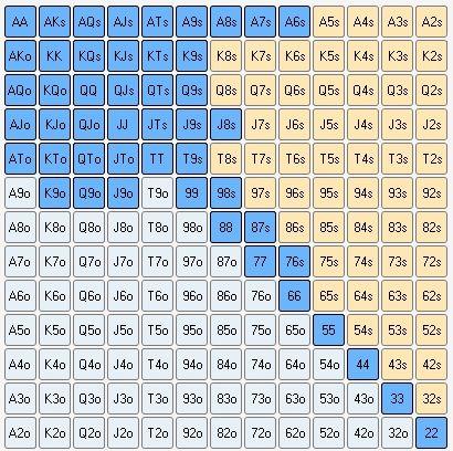 Спектр оупен-рейза из SB