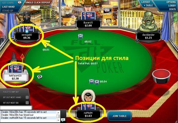стилы в покере
